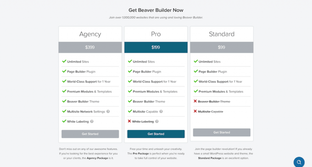 Pricing plans of Beaver builder