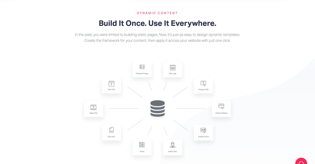 Elementor theme builder and dynamic content