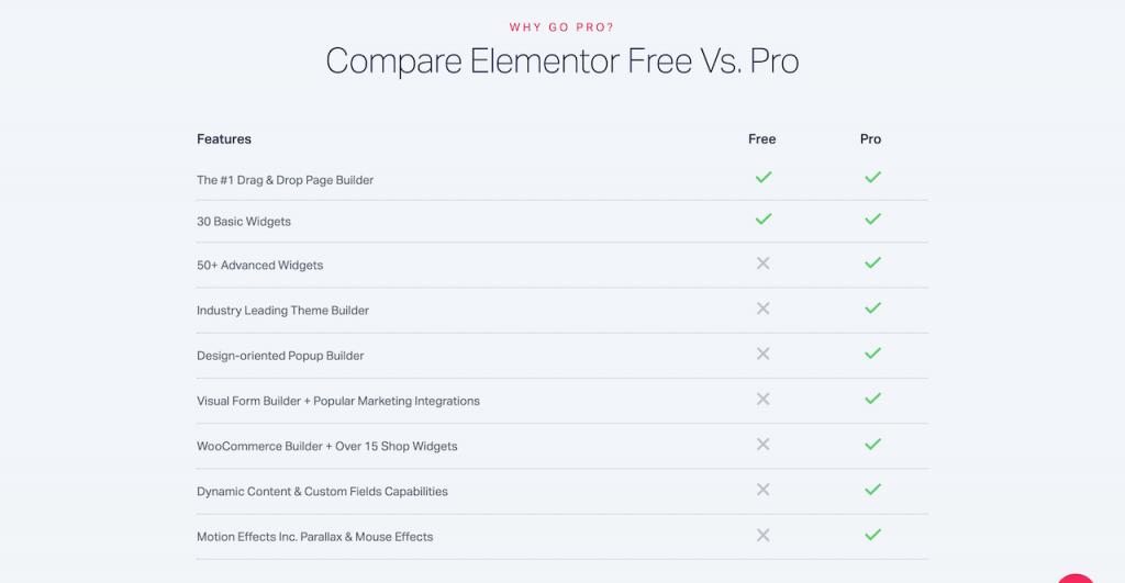Elementor Free vs Pro version comparison