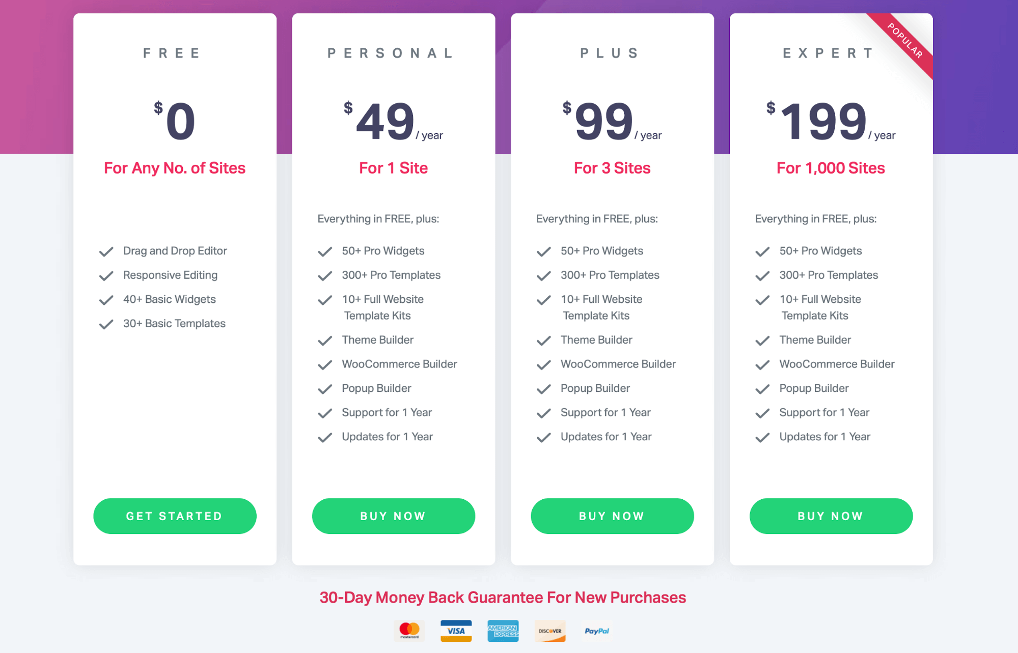 Elementor Pricing plans