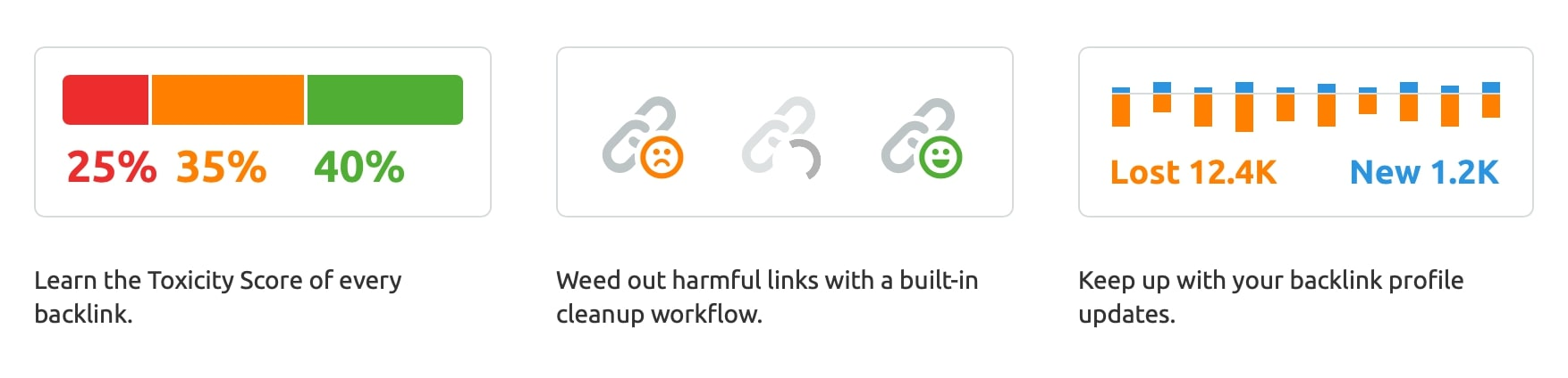 Backlink Audit tool in SEMrush to find Link Toxicity score