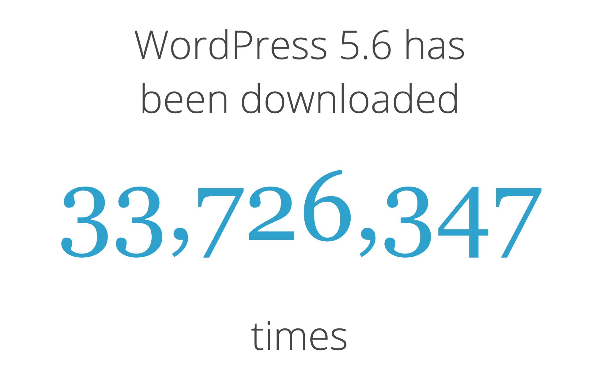 WordPress version 5.6 download numbers