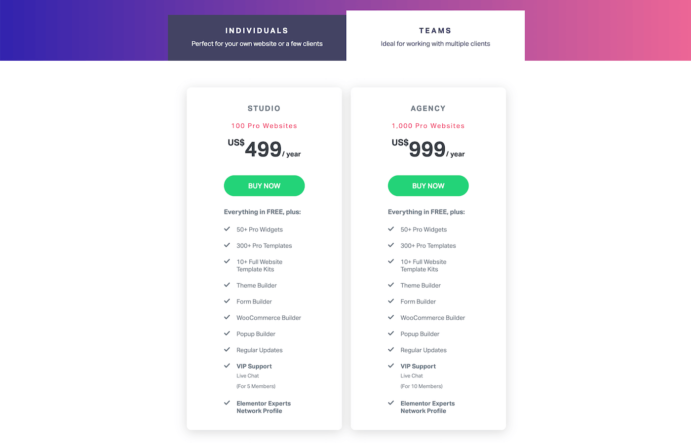 Pricing of Elementor pro for teams
