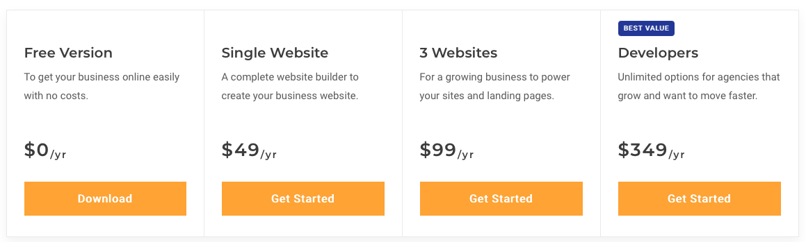 Visual Composer Pricing