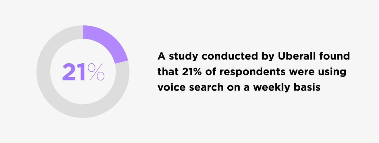 People using search through voice