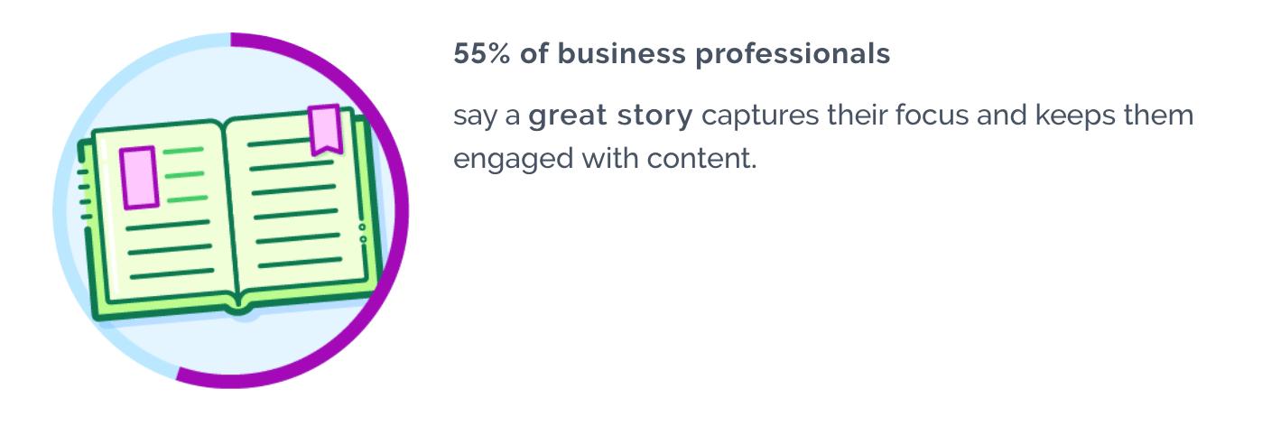 Story engagement