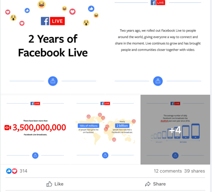 Facebook live reached 3.5 billion broadcasts in 2018