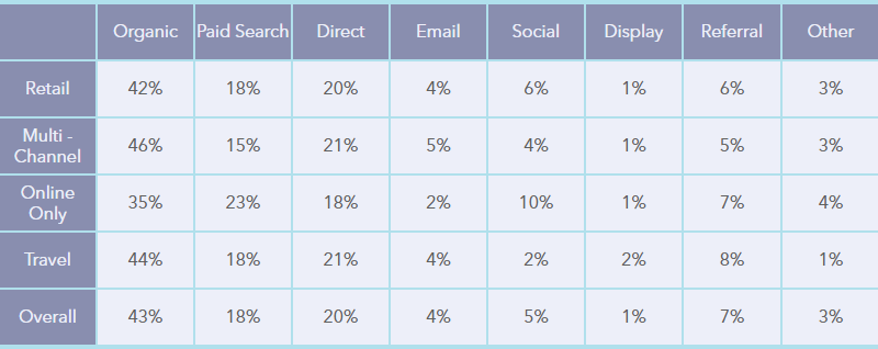 E-commerce traffic (1)
